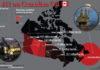 Канада нефть